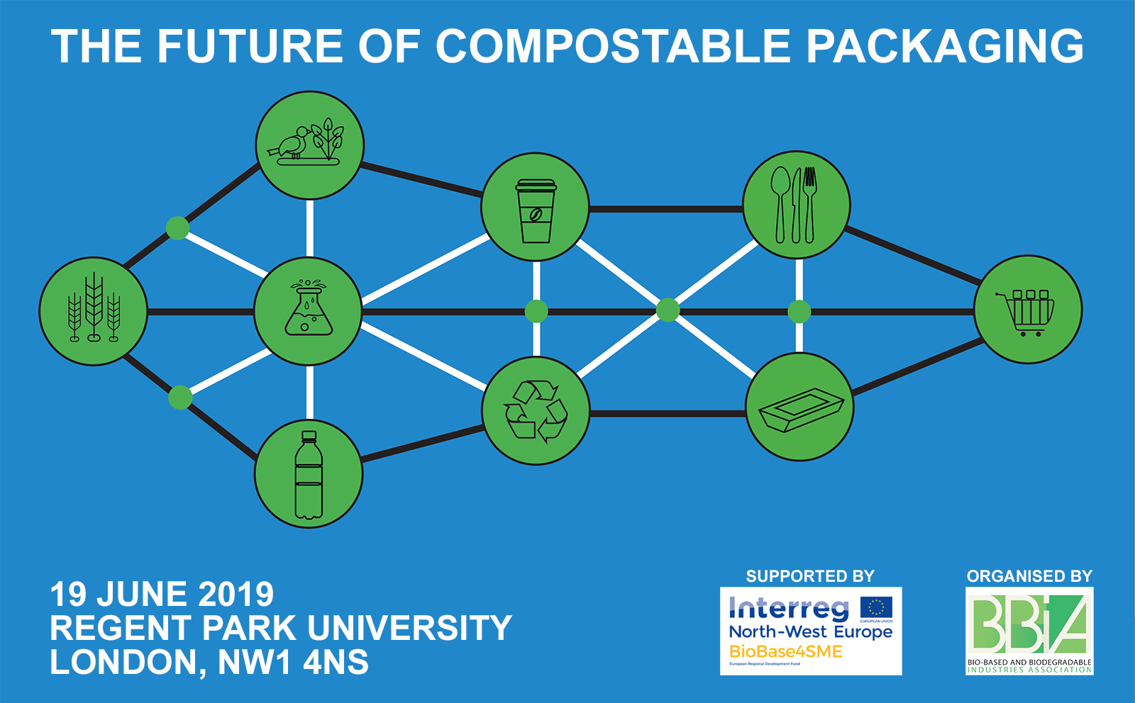 Future of Compostable Packaging